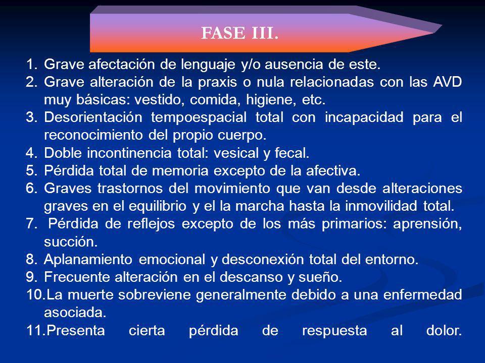 10.Disfuncionalidad y reacciones conductuales diversas: conductas de riesgo, reacciones catastróficas, frustraciones, agresividad, agitación, fobia a