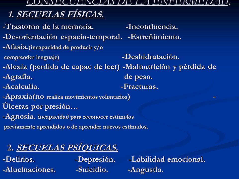 Los primeros síntomas son: Dificultades de memoria a corto plazo. Modificaciones del comportamiento Modificaciones del humor. ** Los enfermos pueden p