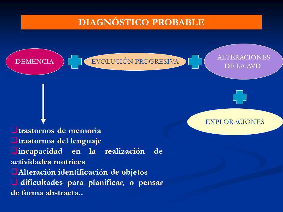 DIAGNÓSTICO El plazo medio entre la primera consulta medica y el momento en el cual el médico comunica el diagnostico es de 12 meses. El diagnostico d