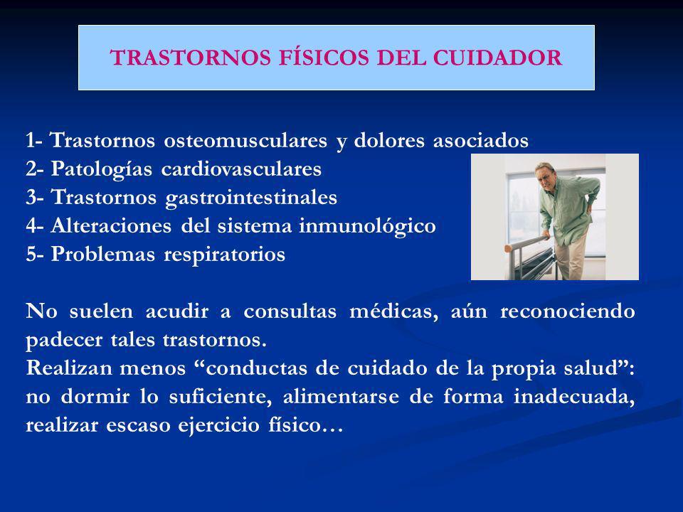 B) En relación al cuidador: Con mala salud física previa Con historial previo de depresión o de trastornos de personalidad Sin cónyuge, pareja o amigo