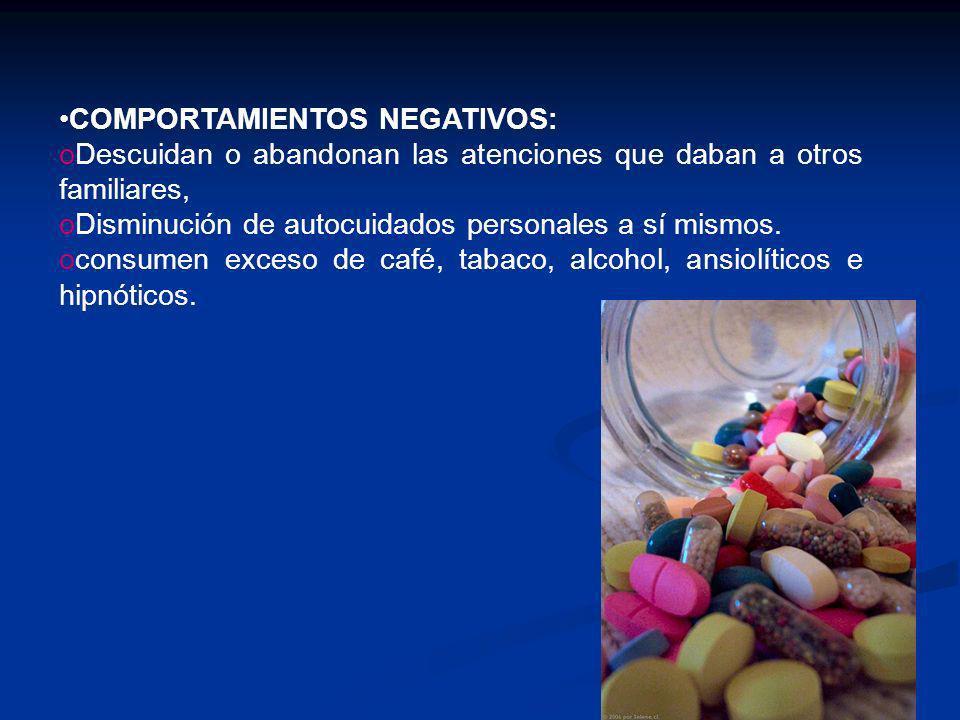 PROBLEMAS CLÍNICOS:PROBLEMAS CLÍNICOS: oAnsiedad :nerviosismo, angustia, tensión, y estrés o Depresión : tristeza, pesimismo, apatía. MODIFICACIÓN DE