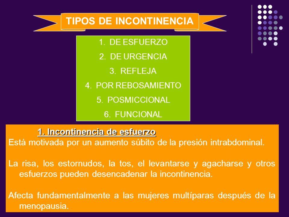 1. Incontinencia de esfuerzo Está motivada por un aumento súbito de la presión intrabdominal. La risa, los estornudos, la tos, el levantarse y agachar