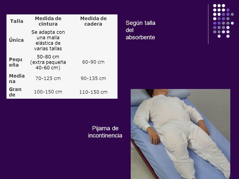 Talla Medida de cintura Medida de cadera Única Se adapta con una malla elástica de varias tallas Pequ eña 50-80 cm (extra pequeña 40-60 cm) 60-90 cm M