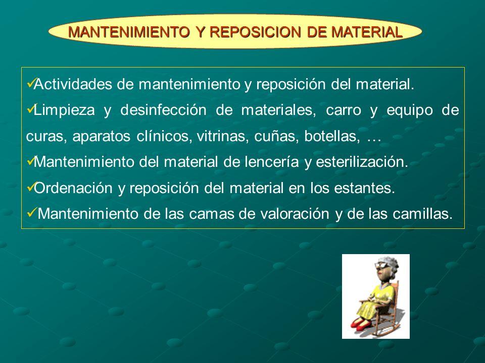 MANTENIMIENTO Y REPOSICION DE MATERIAL Actividades de mantenimiento y reposición del material. Limpieza y desinfección de materiales, carro y equipo d