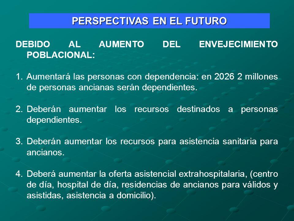 PERSPECTIVAS EN EL FUTURO DEBIDO AL AUMENTO DEL ENVEJECIMIENTO POBLACIONAL: 1.Aumentará las personas con dependencia: en 2026 2 millones de personas a