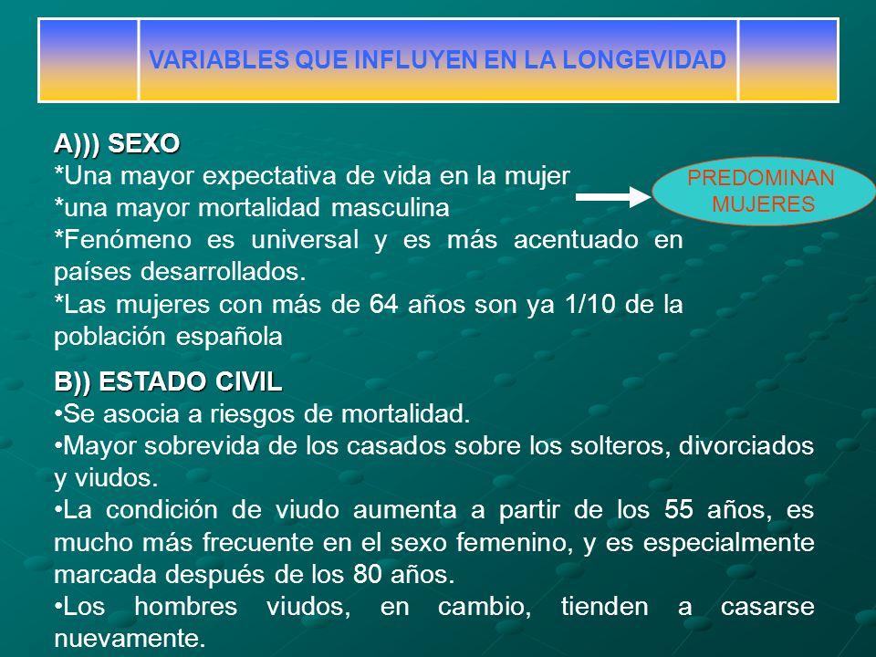 A))) SEXO *Una mayor expectativa de vida en la mujer *una mayor mortalidad masculina *Fenómeno es universal y es más acentuado en países desarrollados
