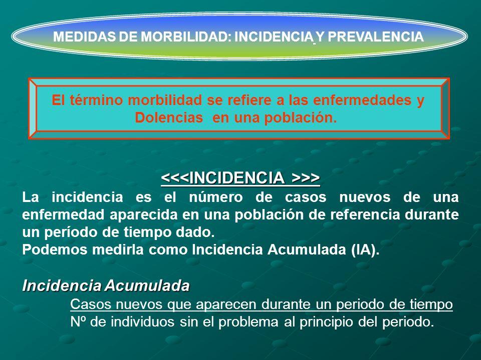 MEDIDAS DE MORBILIDAD: INCIDENCIA Y PREVALENCIA El término morbilidad se refiere a las enfermedades y Dolencias en una población. >> >> La incidencia