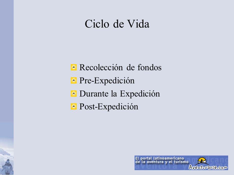 Ciclo de Vida Recolección de fondos Pre-Expedición Durante la Expedición Post-Expedición