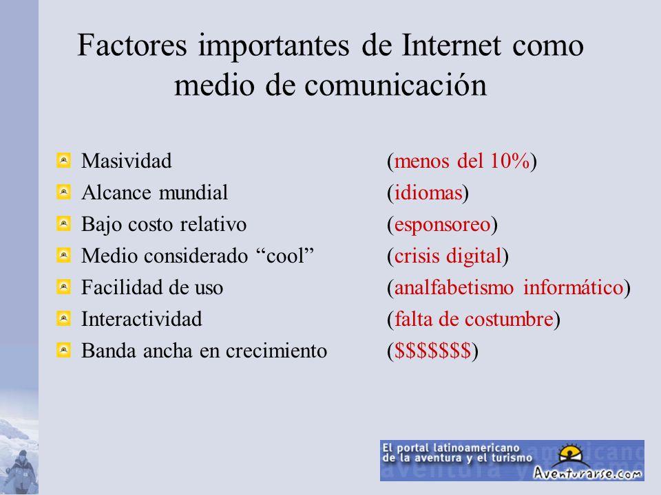 Masividad Alcance mundial Bajo costo relativo Medio considerado cool Facilidad de uso Interactividad Banda ancha en crecimiento Factores importantes de Internet como medio de comunicación (menos del 10%) (idiomas) (esponsoreo) (crisis digital) (analfabetismo informático) (falta de costumbre) ($$$$$$$)