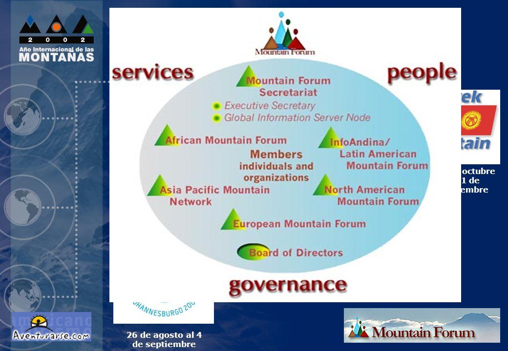 Plataforma de Bishkek para las Montañas Alianza Internacional para el Desarrollo Sostenible de las Regiones de Montaña 6 al 10 de mayo 26 de agosto al