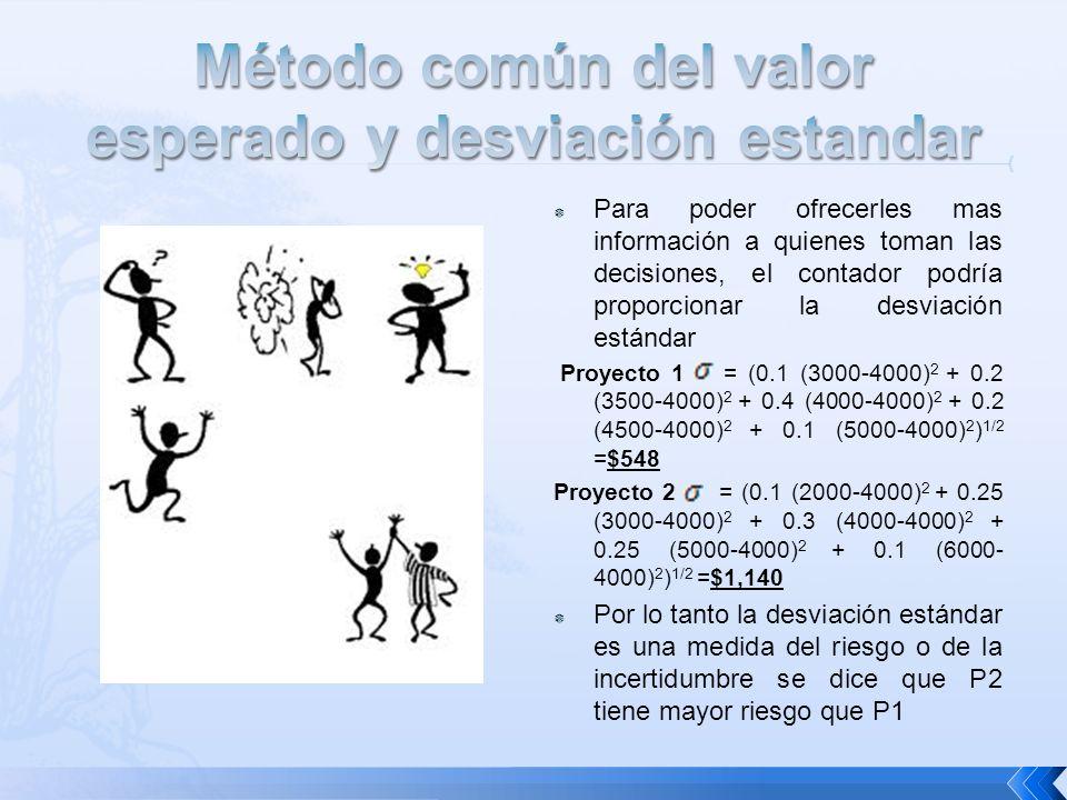 Para poder ofrecerles mas información a quienes toman las decisiones, el contador podría proporcionar la desviación estándar Proyecto 1 = (0.1 (3000-4
