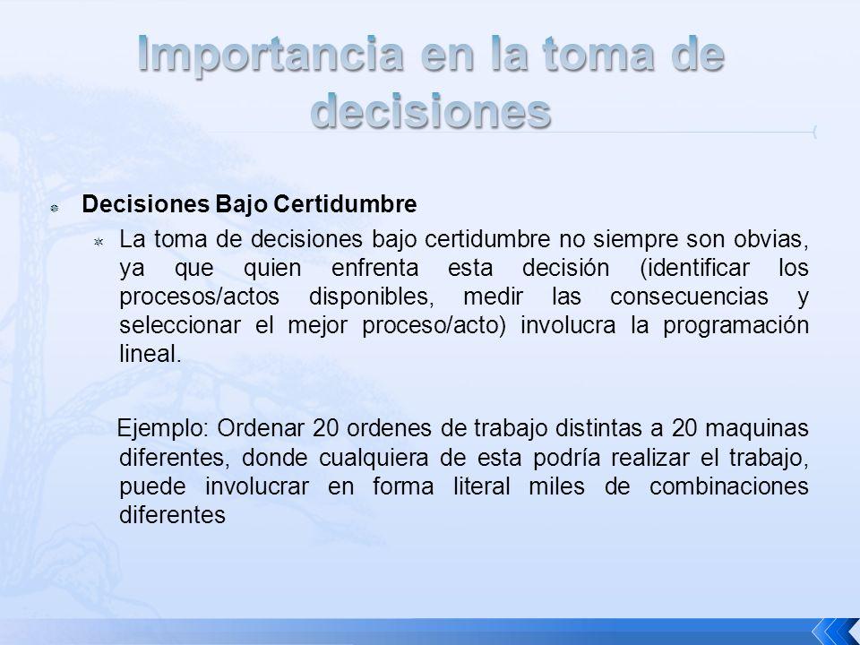 Decisiones Bajo Certidumbre La toma de decisiones bajo certidumbre no siempre son obvias, ya que quien enfrenta esta decisión (identificar los proceso
