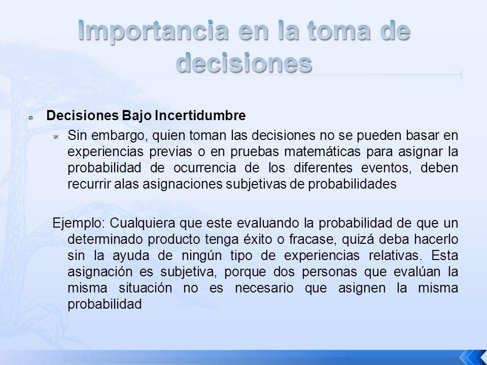 Decisiones Bajo Incertidumbre Sin embargo, quien toman las decisiones no se pueden basar en experiencias previas o en pruebas matemáticas para asignar