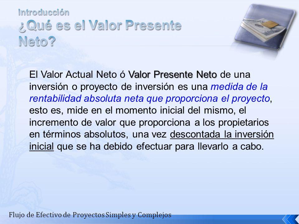 Valor Presente Neto El Valor Actual Neto ó Valor Presente Neto de una inversión o proyecto de inversión es una medida de la rentabilidad absoluta neta