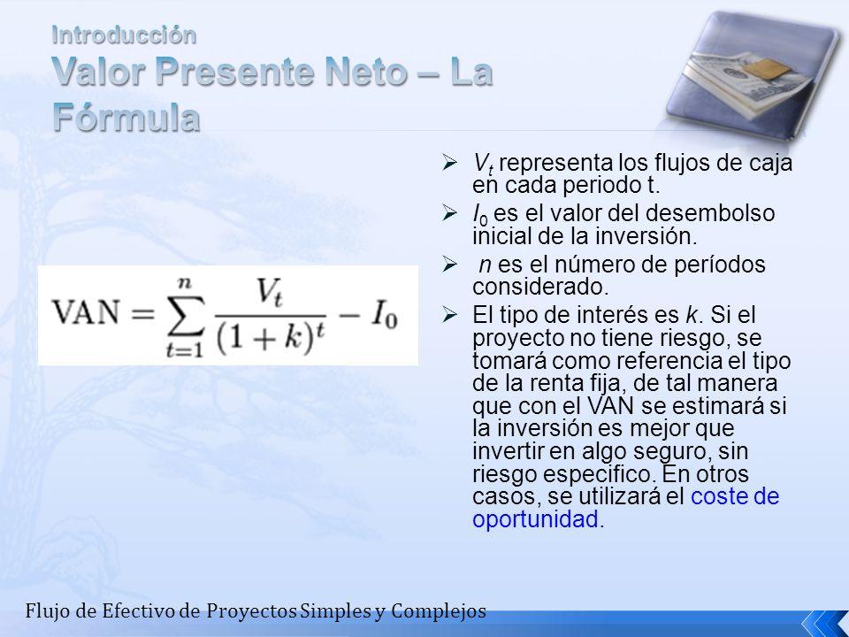 V t representa los flujos de caja en cada periodo t. I 0 es el valor del desembolso inicial de la inversión. n es el número de períodos considerado. E