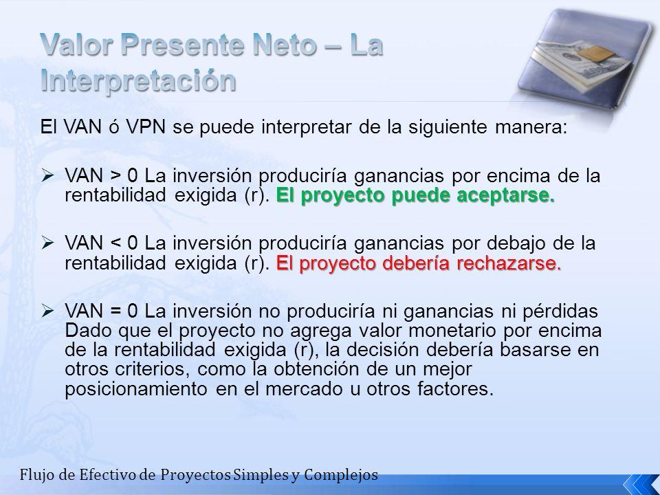 El VAN ó VPN se puede interpretar de la siguiente manera: El proyecto puede aceptarse. VAN > 0 La inversión produciría ganancias por encima de la rent