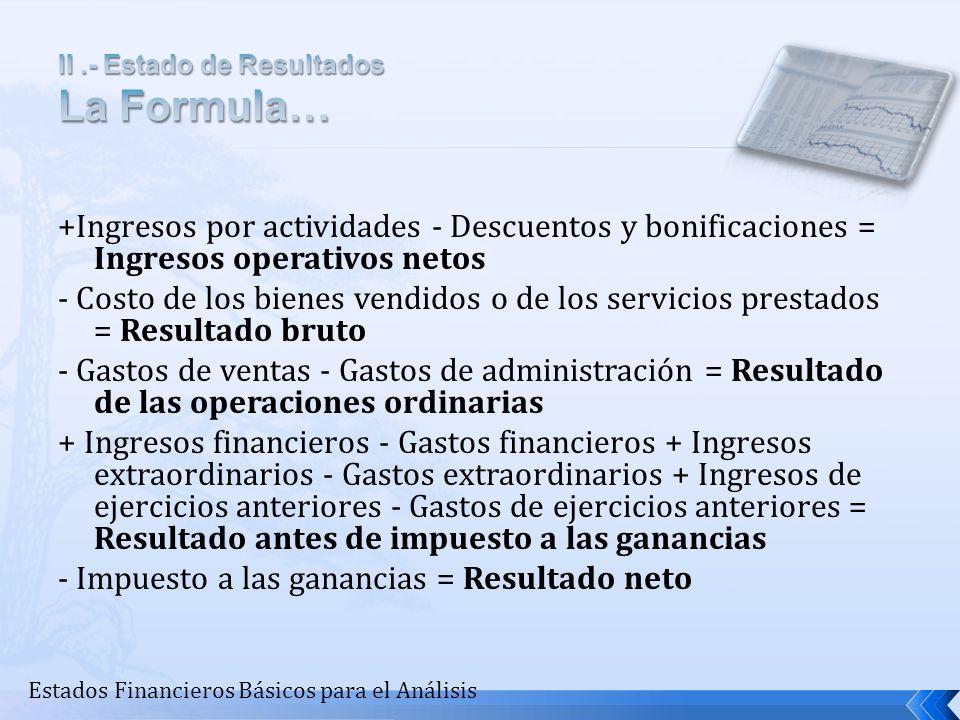 +Ingresos por actividades - Descuentos y bonificaciones = Ingresos operativos netos - Costo de los bienes vendidos o de los servicios prestados = Resu