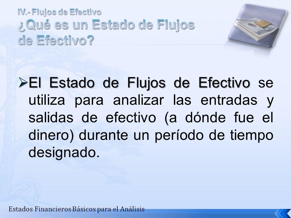 El Estado de Flujos de Efectivo El Estado de Flujos de Efectivo se utiliza para analizar las entradas y salidas de efectivo (a dónde fue el dinero) du