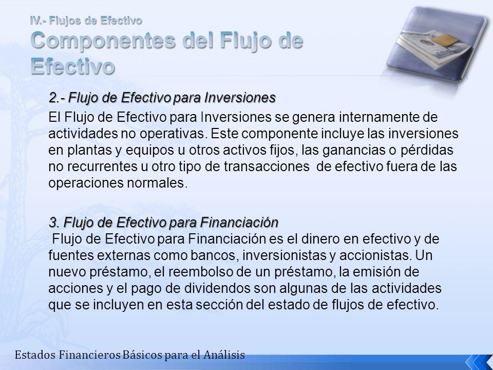 2.- Flujo de Efectivo para Inversiones El Flujo de Efectivo para Inversiones se genera internamente de actividades no operativas. Este componente incl