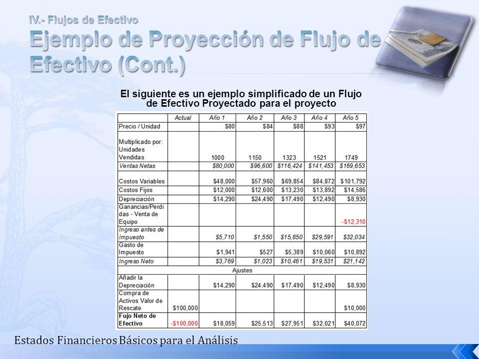El siguiente es un ejemplo simplificado de un Flujo de Efectivo Proyectado para el proyecto Estados Financieros Básicos para el Análisis