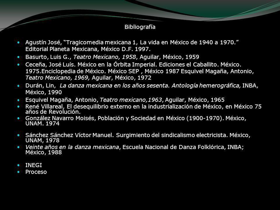 Bibliografía Agustín José, Tragicomedia mexicana 1, La vida en México de 1940 a 1970. Editorial Planeta Mexicana, México D.F. 1997. Basurto, Luis G.,