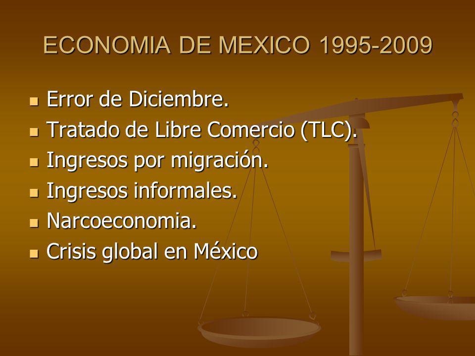 ECONOMIA DE MEXICO 1995-2009 Error de Diciembre. Error de Diciembre. Tratado de Libre Comercio (TLC). Tratado de Libre Comercio (TLC). Ingresos por mi