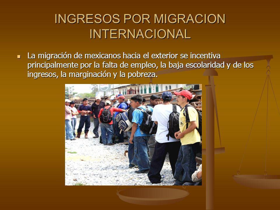 INGRESOS POR MIGRACION INTERNACIONAL La migración de mexicanos hacia el exterior se incentiva principalmente por la falta de empleo, la baja escolarid