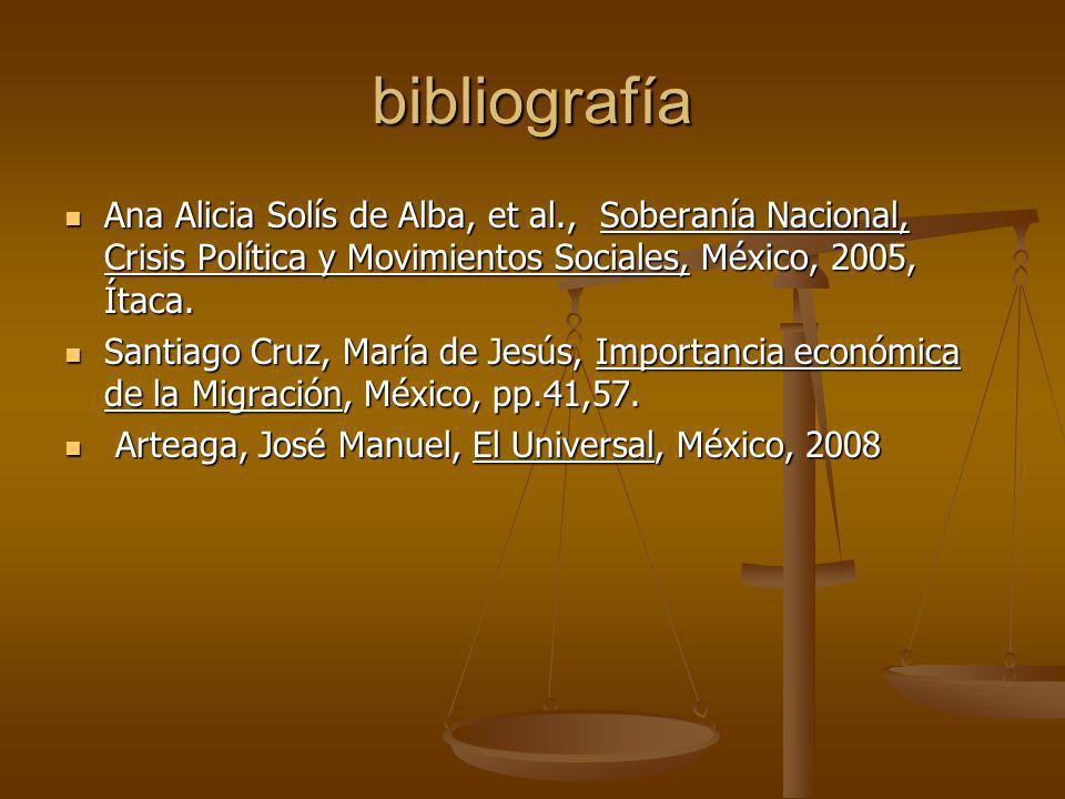 bibliografía Ana Alicia Solís de Alba, et al., Soberanía Nacional, Crisis Política y Movimientos Sociales, México, 2005, Ítaca. Ana Alicia Solís de Al