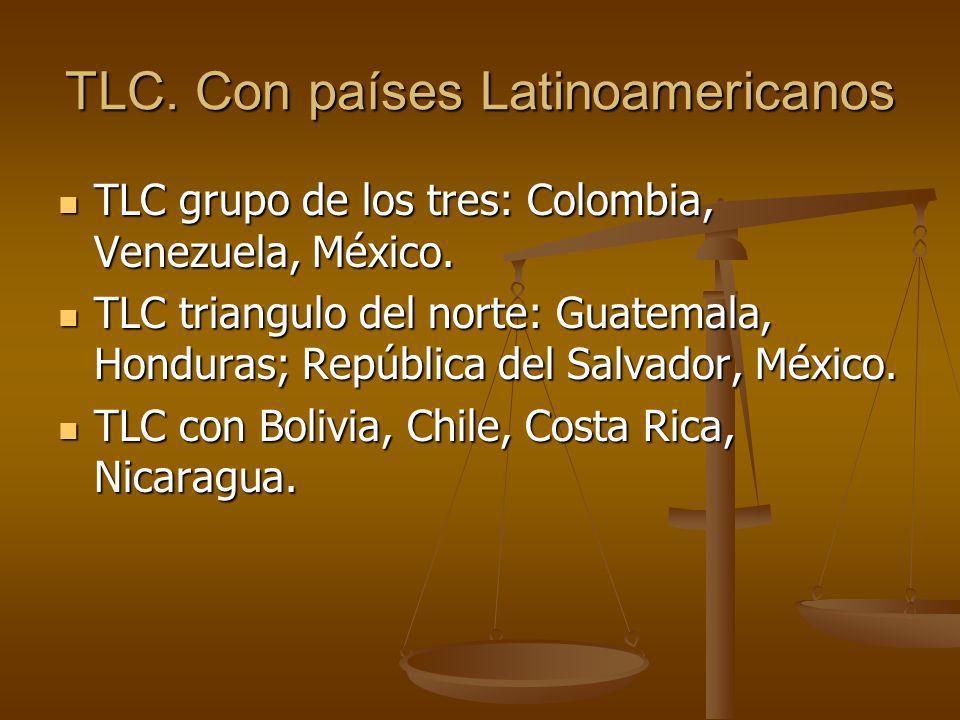 TLC. Con países Latinoamericanos TLC grupo de los tres: Colombia, Venezuela, México. TLC grupo de los tres: Colombia, Venezuela, México. TLC triangulo