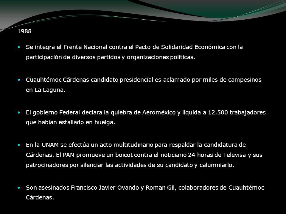 1988 Se integra el Frente Nacional contra el Pacto de Solidaridad Económica con la participación de diversos partidos y organizaciones políticas. Cuau