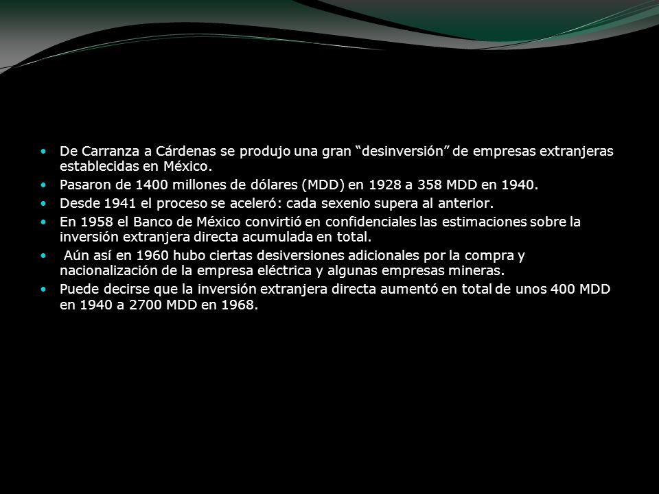 El desarrollo no estabilizador. De Carranza a Cárdenas se produjo una gran desinversión de empresas extranjeras establecidas en México. Pasaron de 140