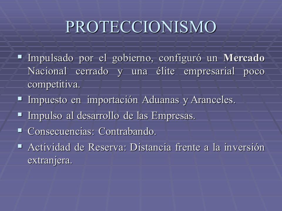 PROTECCIONISMO Impulsado por el gobierno, configuró un Mercado Nacional cerrado y una élite empresarial poco competitiva. Impulsado por el gobierno, c