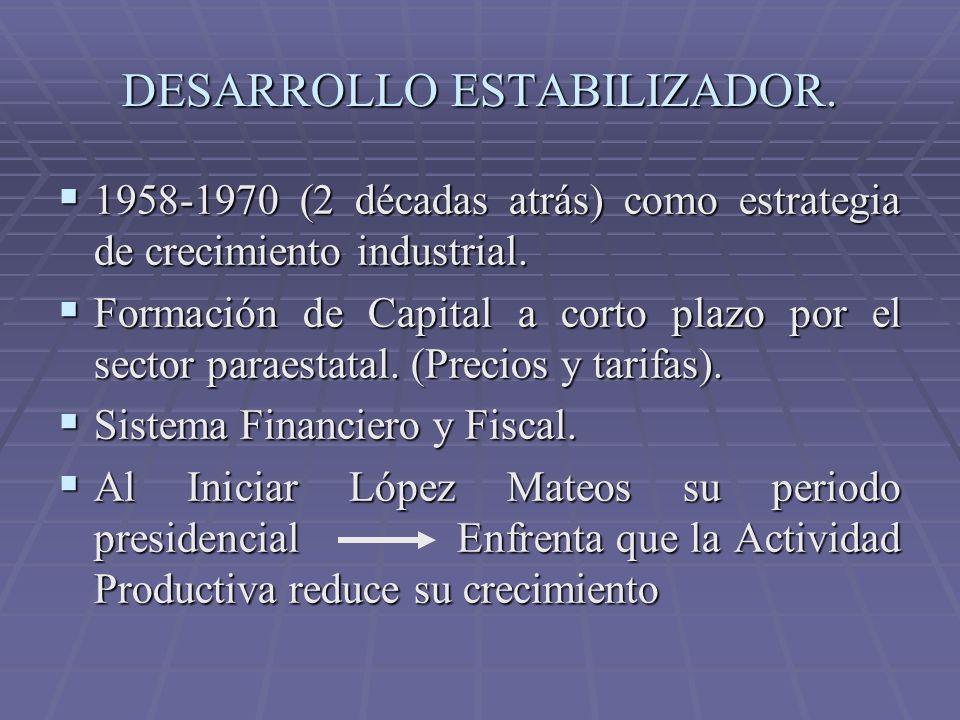 DESARROLLO ESTABILIZADOR. 1958-1970 (2 décadas atrás) como estrategia de crecimiento industrial. 1958-1970 (2 décadas atrás) como estrategia de crecim