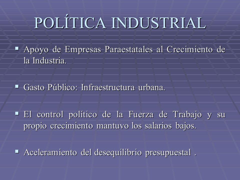 POLÍTICA INDUSTRIAL Apoyo de Empresas Paraestatales al Crecimiento de la Industria. Apoyo de Empresas Paraestatales al Crecimiento de la Industria. Ga