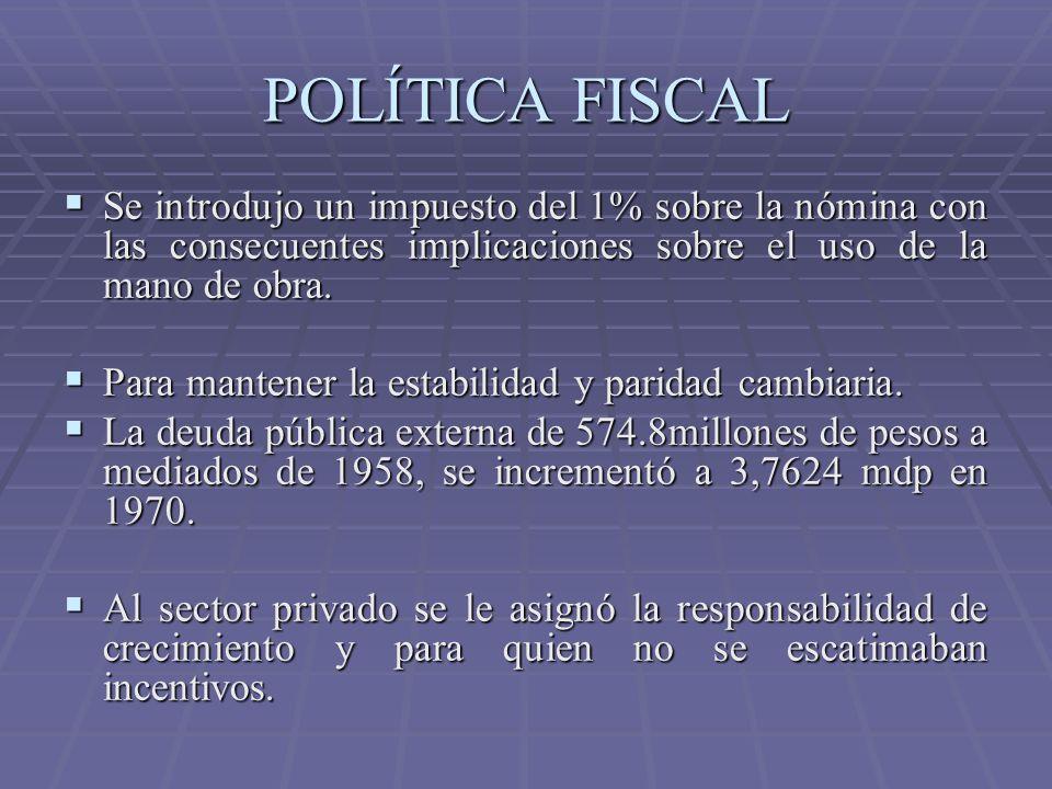 POLÍTICA FISCAL Se introdujo un impuesto del 1% sobre la nómina con las consecuentes implicaciones sobre el uso de la mano de obra. Se introdujo un im