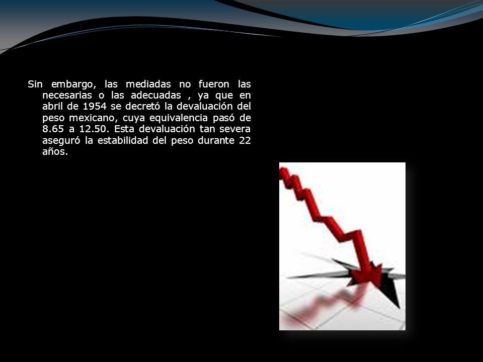 PIB $ Constantes (miles de millones de pesos) Crecimiento del PIB en el sexenio Tasa promedio anual de crecimiento del PIB Crecimiento del PIB per cápita durante el sexenio 225.6045.26%6.42%21.21% La economía de México creció, manteniendo una estabilidad en los habitantes, hasta el momento de la devaluación económica.