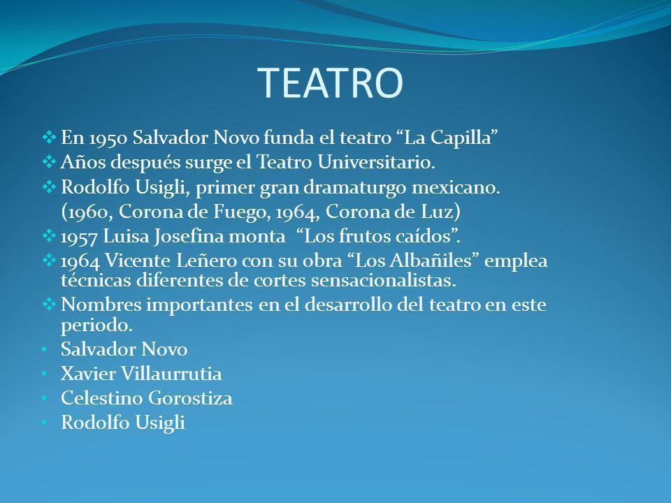 TEATRO En 1950 Salvador Novo funda el teatro La Capilla Años después surge el Teatro Universitario. Rodolfo Usigli, primer gran dramaturgo mexicano. (