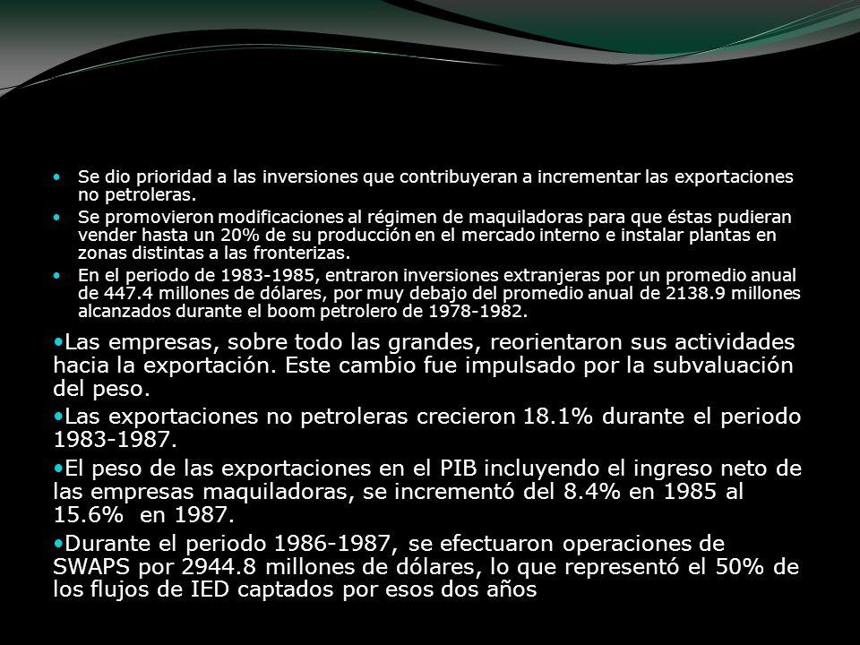 Las ramas económicas que se beneficiaron con las inversiones fueron la automotriz y de autopartes con (40%) turismo (22%), bienes de capital metalmecánica (12%), maquiladoras (7%) y químico farmacéutica(5%) Los SWAPS fueron suspendidos en 1987 aduciéndose efectos inflacionarios.