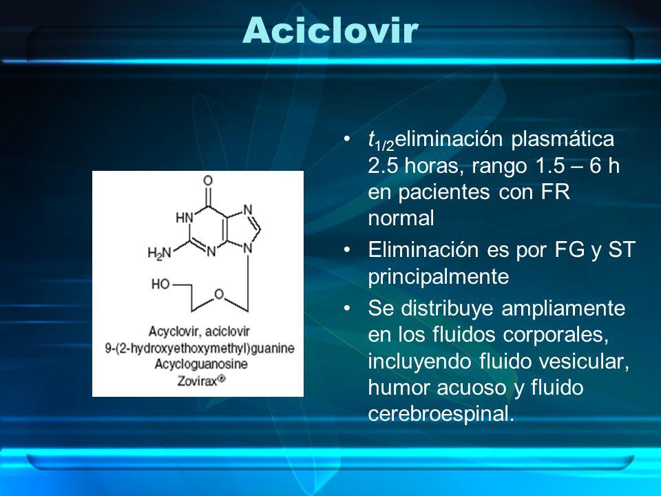 Aciclovir t 1/2 eliminación plasmática 2.5 horas, rango 1.5 – 6 h en pacientes con FR normal Eliminación es por FG y ST principalmente Se distribuye a