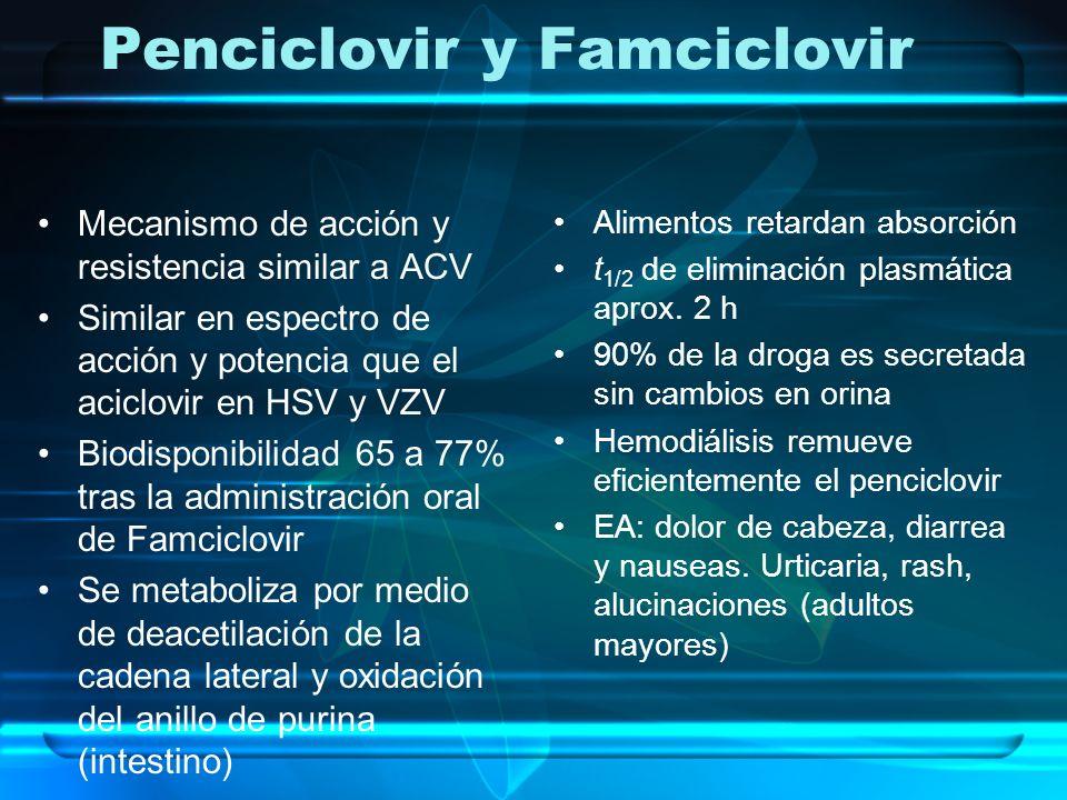 Mecanismo de acción y resistencia similar a ACV Similar en espectro de acción y potencia que el aciclovir en HSV y VZV Biodisponibilidad 65 a 77% tras