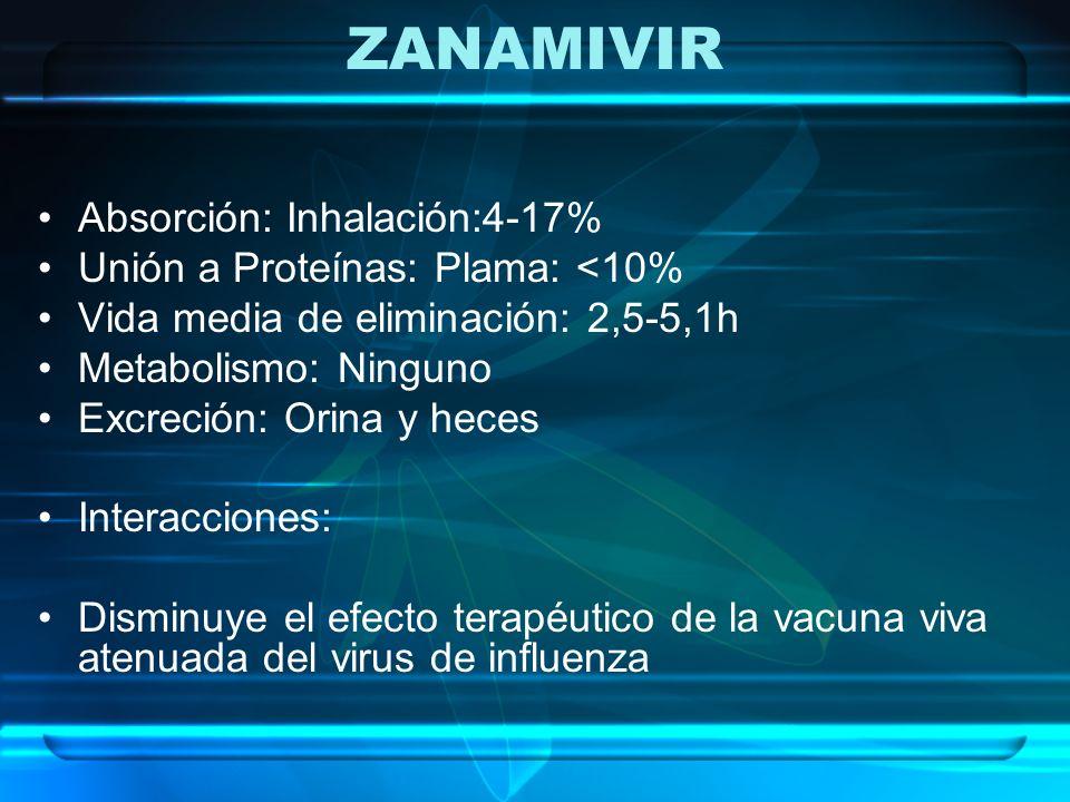 ZANAMIVIR Absorción: Inhalación:4-17% Unión a Proteínas: Plama: <10% Vida media de eliminación: 2,5-5,1h Metabolismo: Ninguno Excreción: Orina y heces
