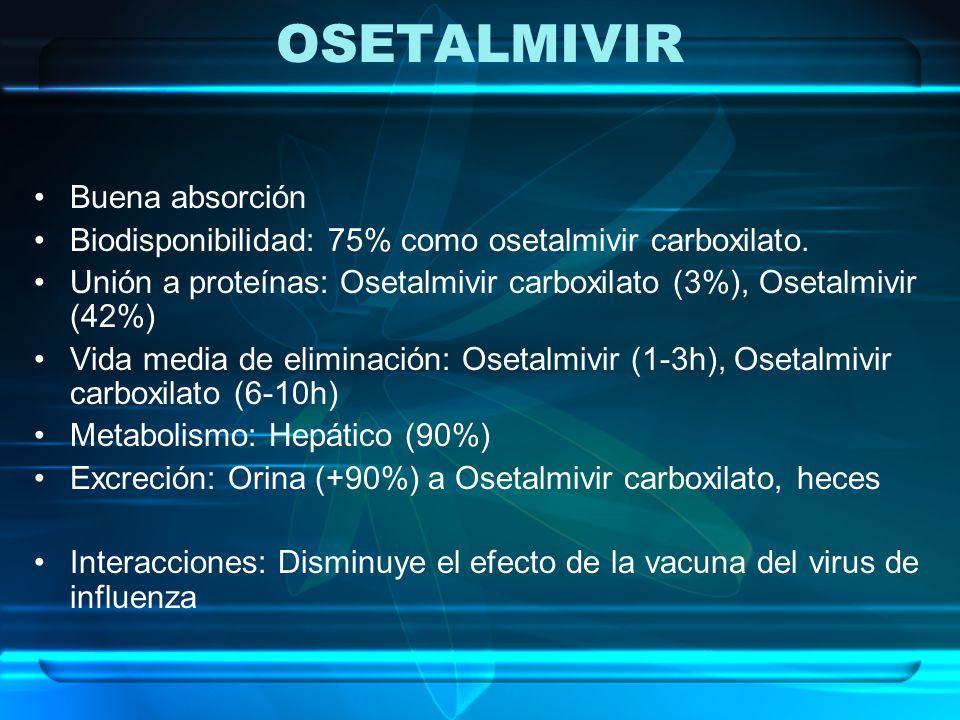 OSETALMIVIR Buena absorción Biodisponibilidad: 75% como osetalmivir carboxilato. Unión a proteínas: Osetalmivir carboxilato (3%), Osetalmivir (42%) Vi