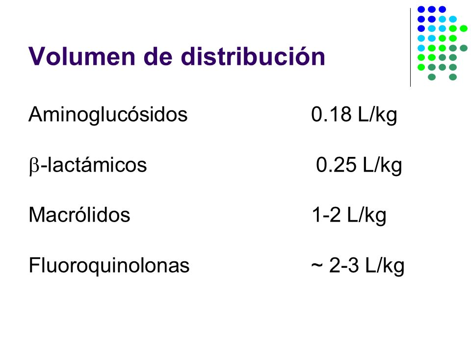 Volumen de distribución Aminoglucósidos0.18 L/kg -lactámicos 0.25 L/kg Macrólidos1-2 L/kg Fluoroquinolonas~ 2-3 L/kg