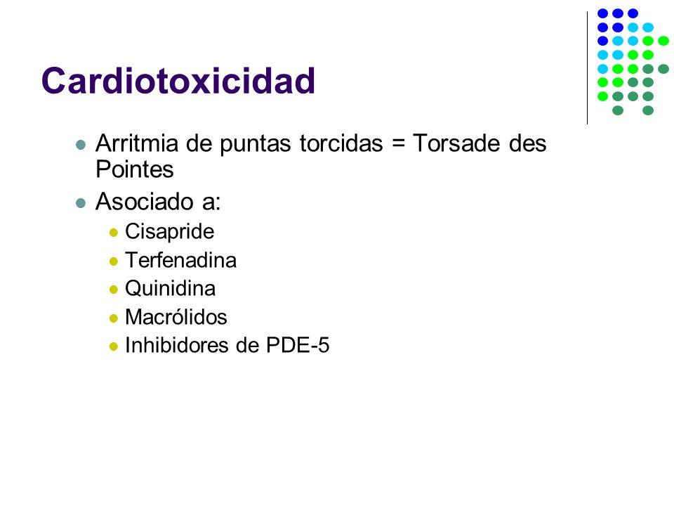 Cardiotoxicidad Arritmia de puntas torcidas = Torsade des Pointes Asociado a: Cisapride Terfenadina Quinidina Macrólidos Inhibidores de PDE-5