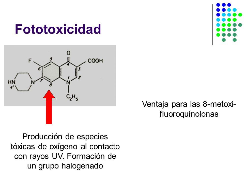 Fototoxicidad Producción de especies tóxicas de oxígeno al contacto con rayos UV.