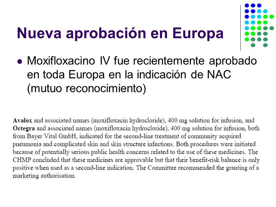 Nueva aprobación en Europa Moxifloxacino IV fue recientemente aprobado en toda Europa en la indicación de NAC (mutuo reconocimiento)