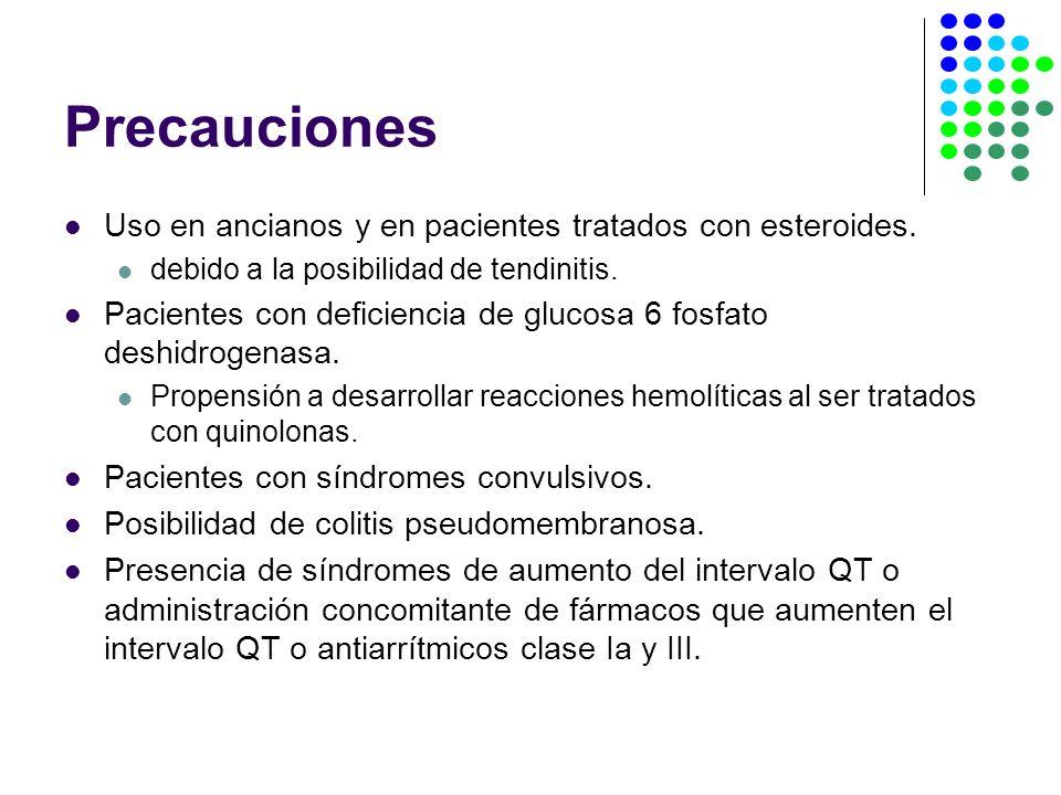 Precauciones Uso en ancianos y en pacientes tratados con esteroides.