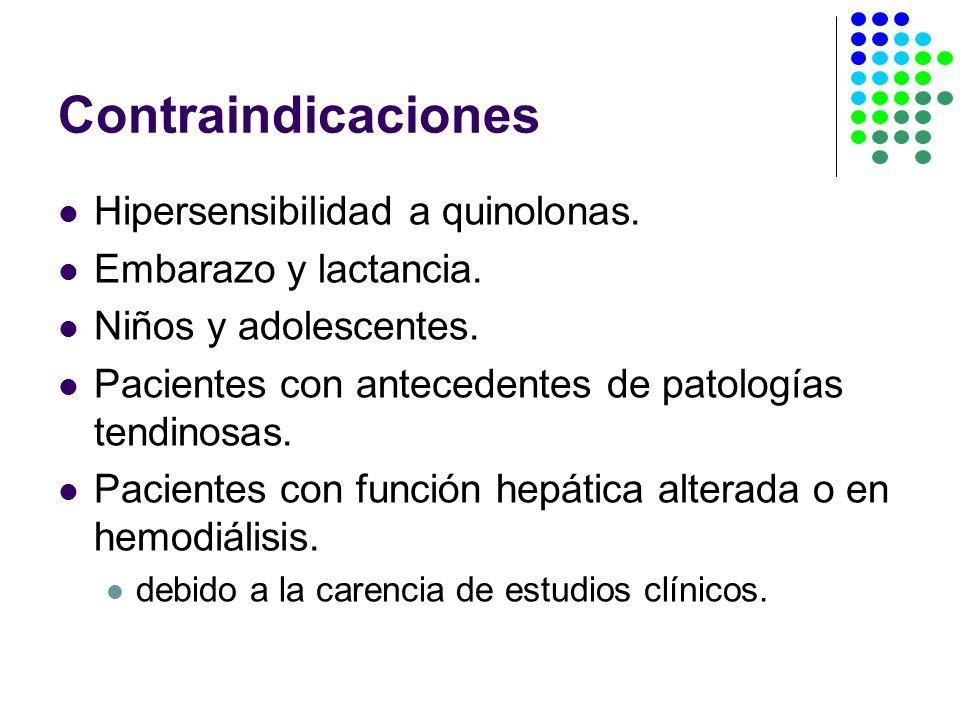 Contraindicaciones Hipersensibilidad a quinolonas.