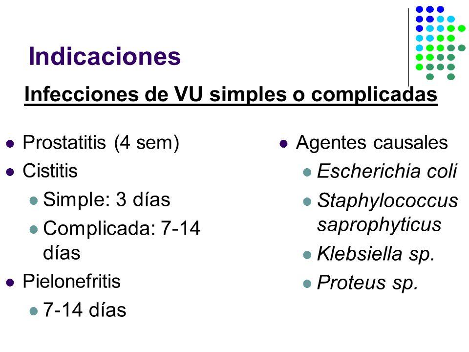 Indicaciones Prostatitis (4 sem) Cistitis Simple: 3 días Complicada: 7-14 días Pielonefritis 7-14 días Agentes causales Escherichia coli Staphylococcus saprophyticus Klebsiella sp.
