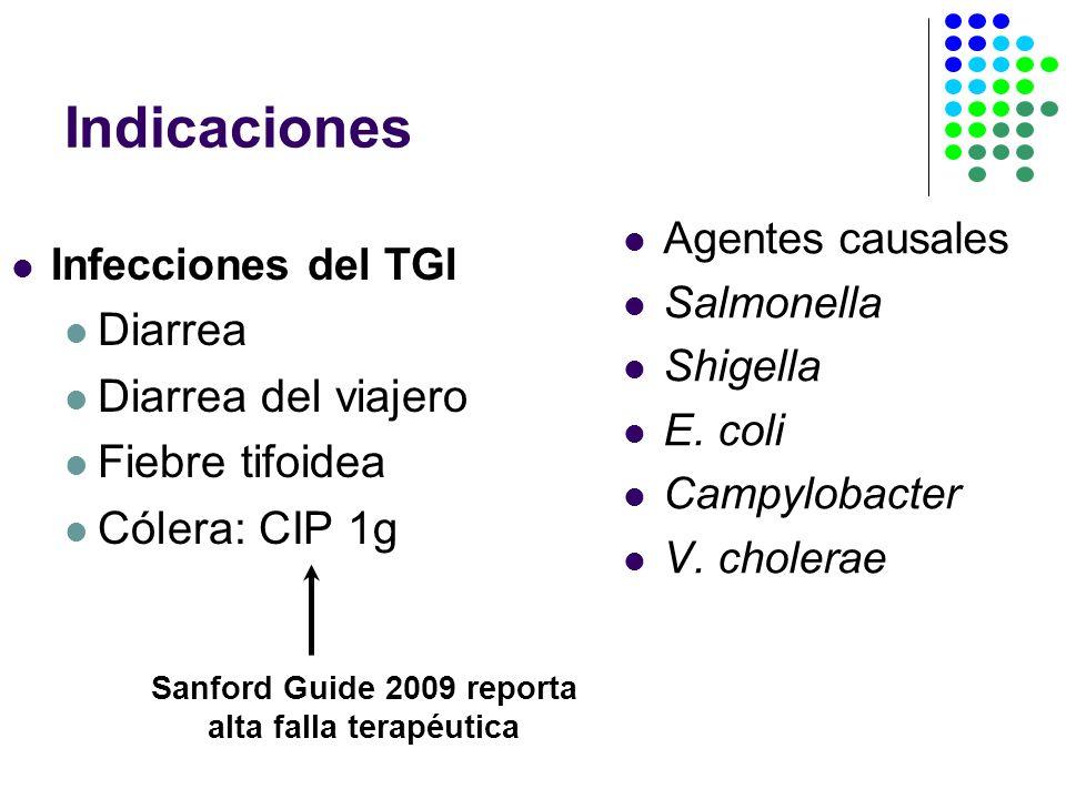 Indicaciones Infecciones del TGI Diarrea Diarrea del viajero Fiebre tifoidea Cólera: CIP 1g Agentes causales Salmonella Shigella E.